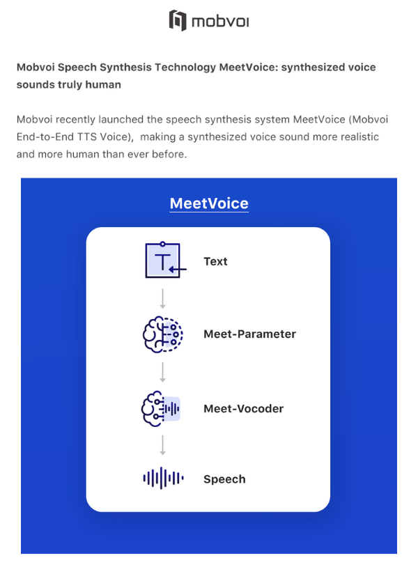 Mobvoi MeetVoice